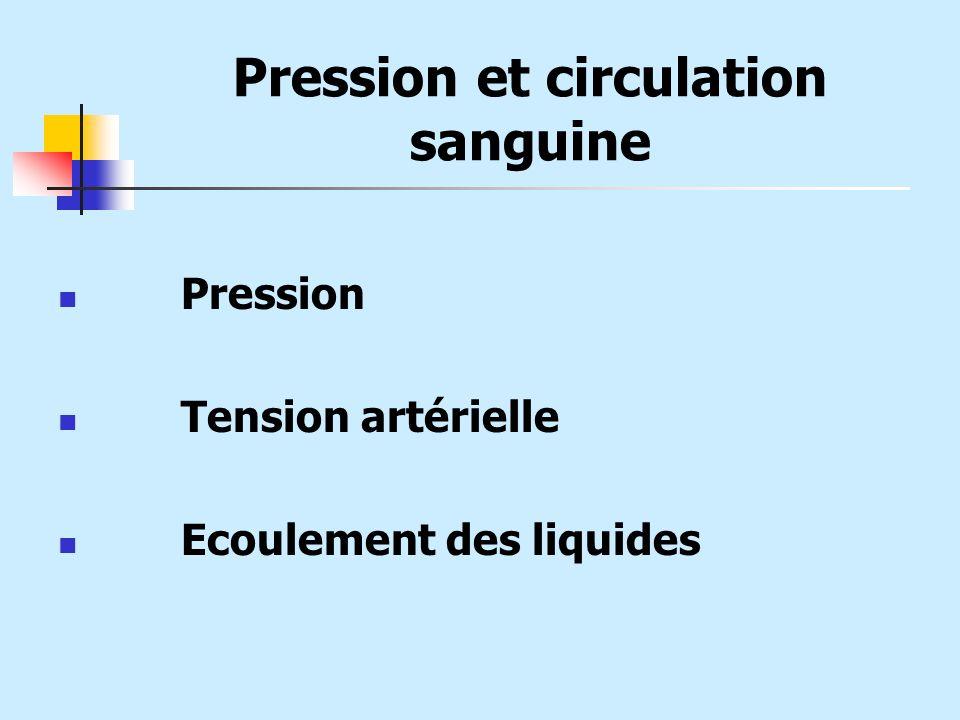 Pression et circulation sanguine Pression Tension artérielle Ecoulement des liquides