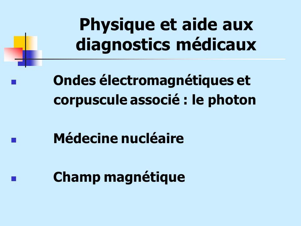 Physique et aide aux diagnostics médicaux Ondes électromagnétiques et corpuscule associé : le photon Médecine nucléaire Champ magnétique