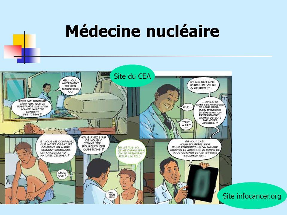 Médecine nucléaire Site du CEA Site infocancer.org
