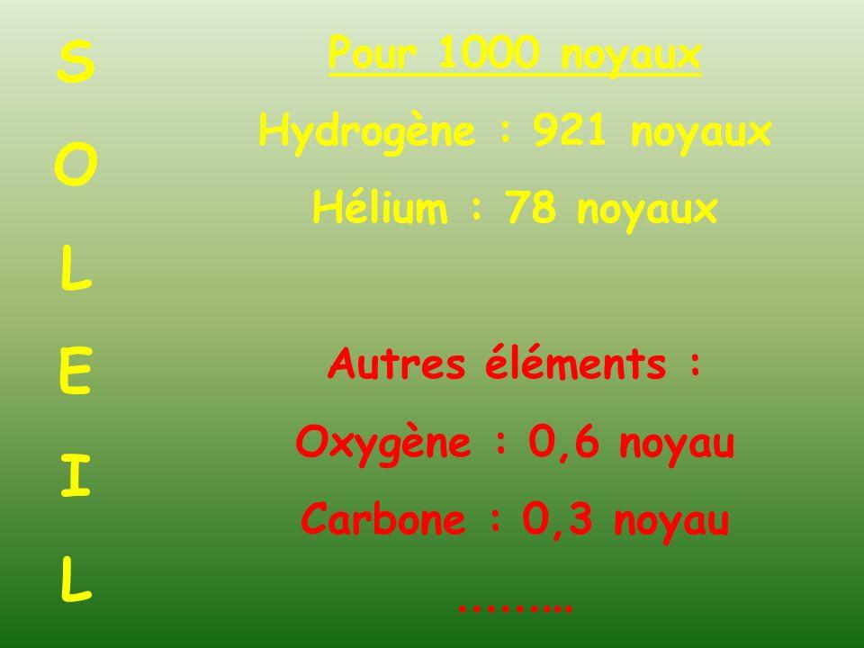 Pour 1000 noyaux Hydrogène : 921 noyaux Hélium : 78 noyaux Autres éléments : Oxygène : 0,6 noyau Carbone : 0,3 noyau ……...