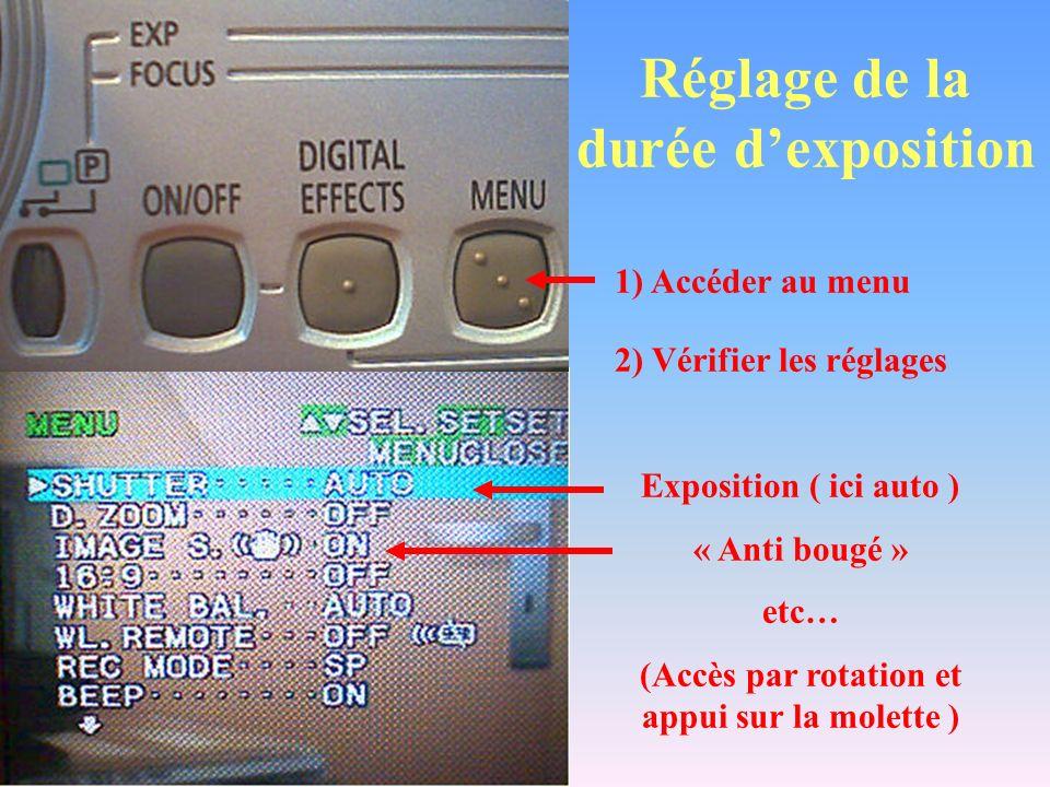 Réglage de la durée dexposition 1) Accéder au menu 2) Vérifier les réglages Exposition ( ici auto ) « Anti bougé » etc… (Accès par rotation et appui s