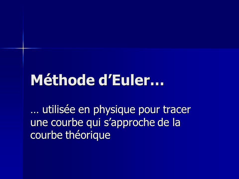 Méthode dEuler… … utilisée en physique pour tracer une courbe qui sapproche de la courbe théorique