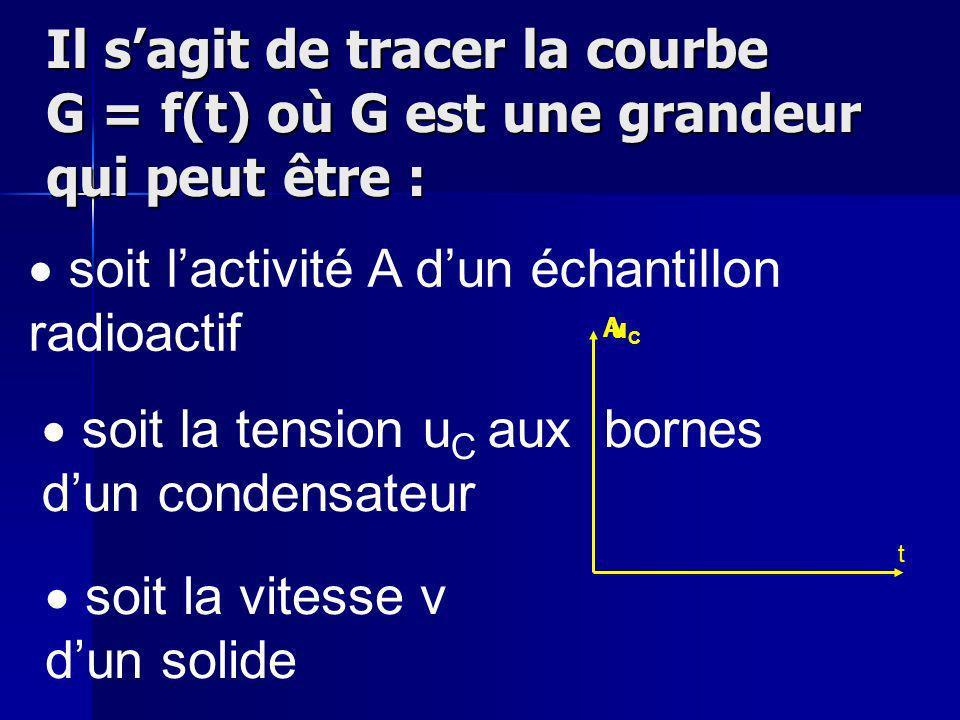 Il sagit de tracer la courbe G = f(t) où G est une grandeur qui peut être : soit la vitesse v dun solide soit la tension u C aux bornes dun condensateur soit lactivité A dun échantillon radioactif t A uCuC v