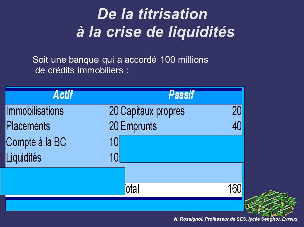 De la titrisation à la crise de liquidités Soit une banque qui a accordé 100 millions de crédits immobiliers : N.