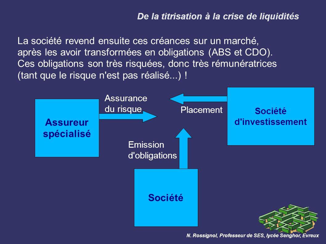De la titrisation à la crise de liquidités La société revend ensuite ces créances sur un marché, après les avoir transformées en obligations (ABS et CDO).