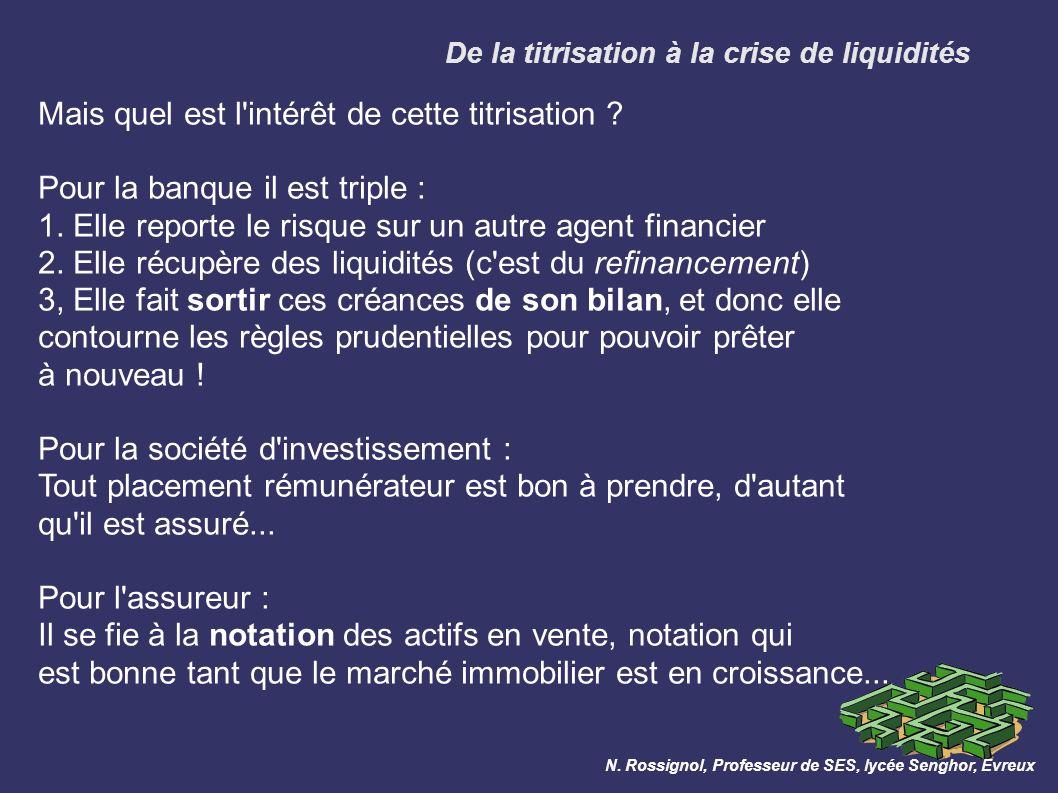 De la titrisation à la crise de liquidités Mais quel est l intérêt de cette titrisation .
