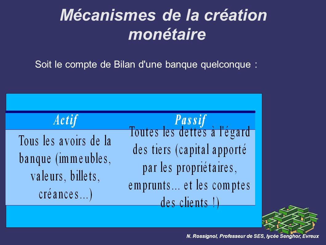 Mécanismes de la création monétaire Soit le compte de Bilan d une banque quelconque : N.