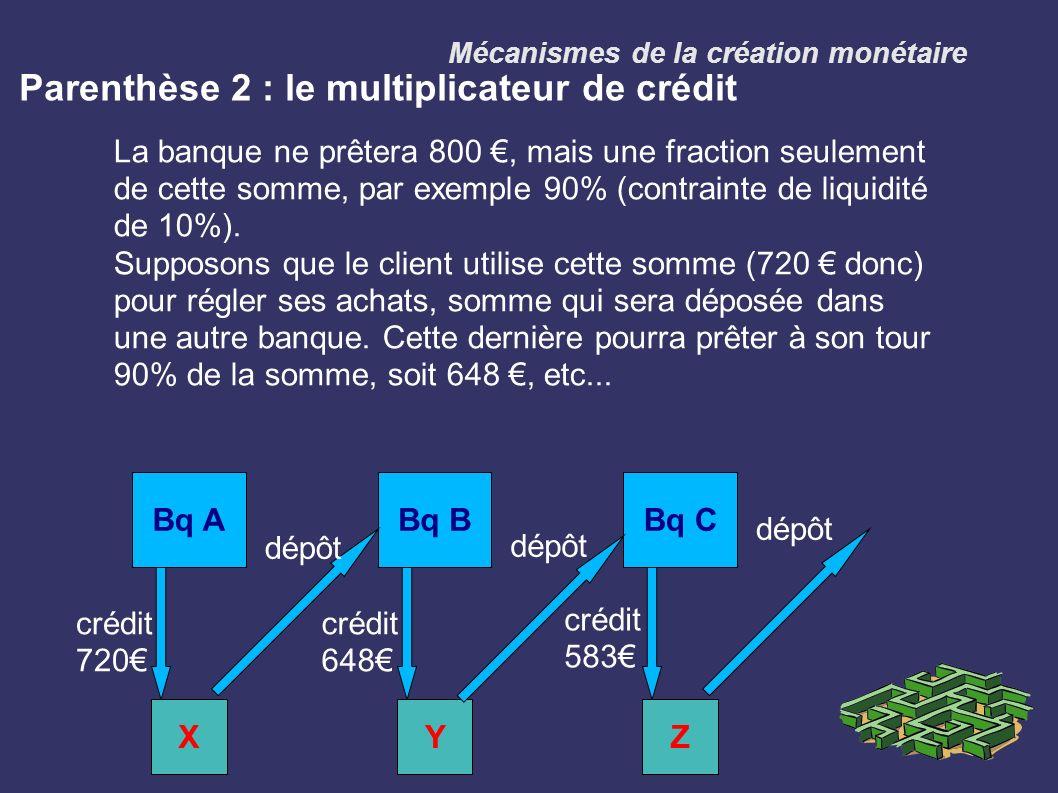 Mécanismes de la création monétaire Parenthèse 2 : le multiplicateur de crédit La banque ne prêtera 800, mais une fraction seulement de cette somme, par exemple 90% (contrainte de liquidité de 10%).