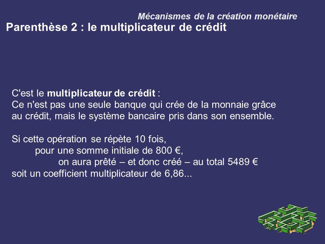 Mécanismes de la création monétaire Parenthèse 2 : le multiplicateur de crédit C est le multiplicateur de crédit : Ce n est pas une seule banque qui crée de la monnaie grâce au crédit, mais le système bancaire pris dans son ensemble.