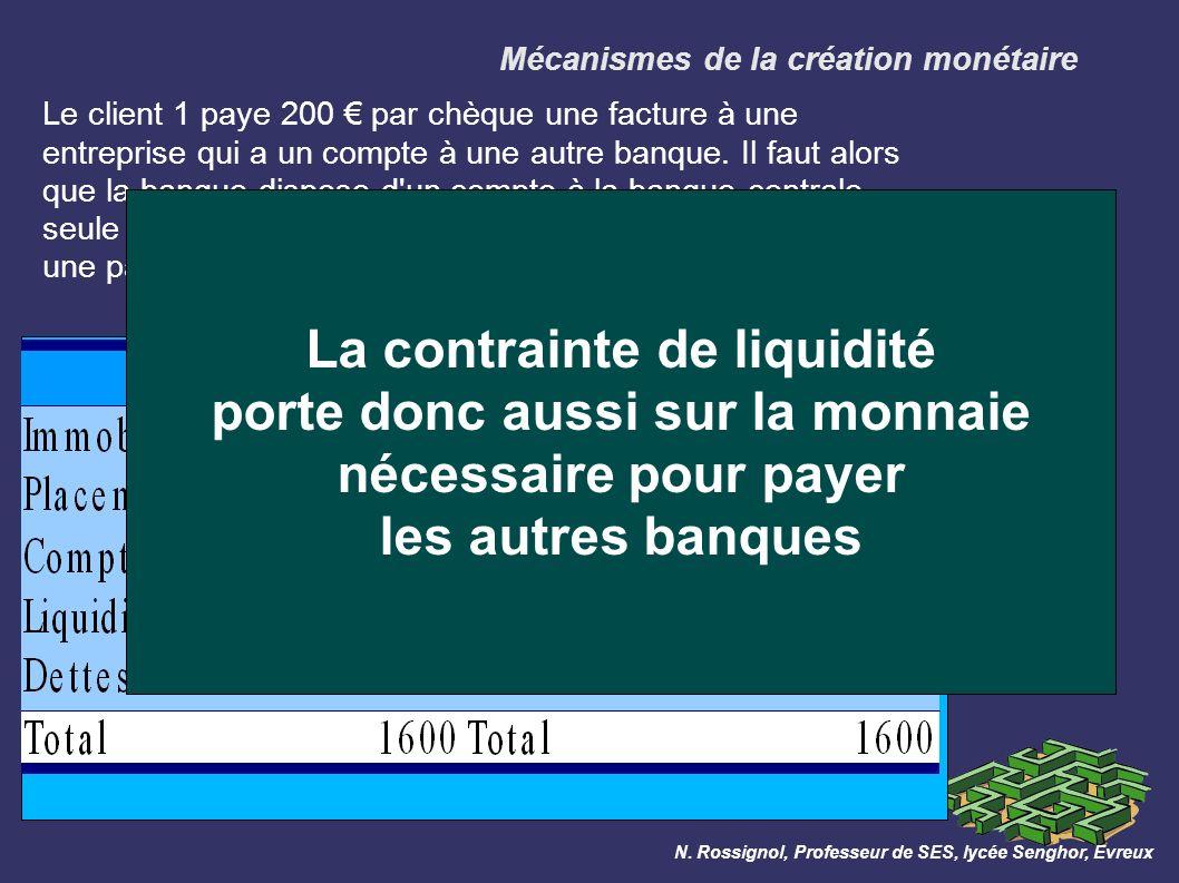 Mécanismes de la création monétaire Le client 1 paye 200 par chèque une facture à une entreprise qui a un compte à une autre banque.