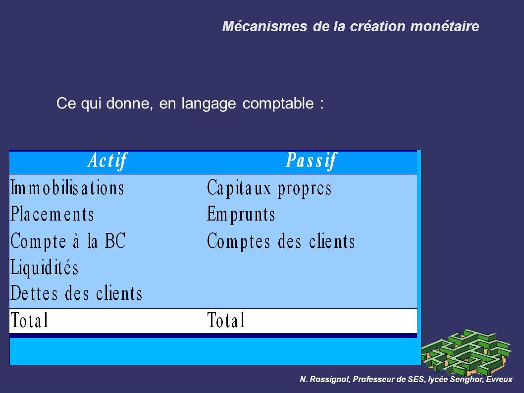 Mécanismes de la création monétaire Ce qui donne, en langage comptable : N.