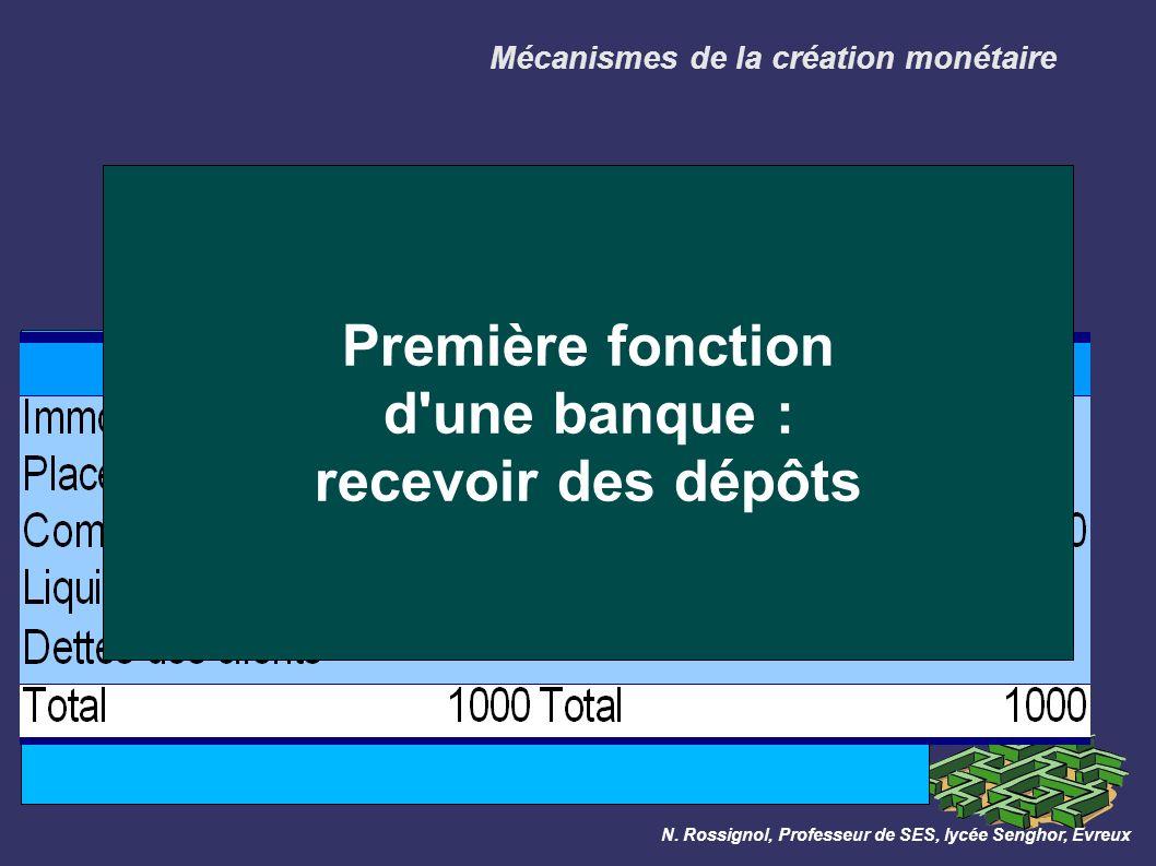 Mécanismes de la création monétaire Un client dépose 1000 en billets pour ouvrir un compte : N.