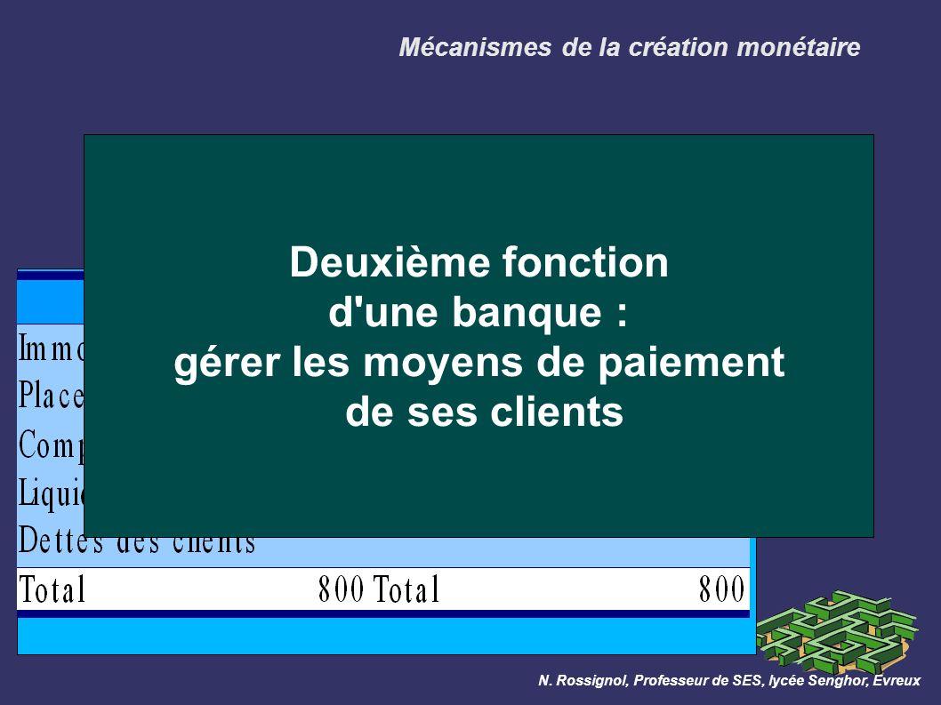 Mécanismes de la création monétaire Il retire 200 au distributeur : N.