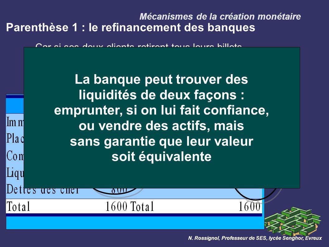 Mécanismes de la création monétaire Car si ses deux clients retirent tous leurs billets en même temps...
