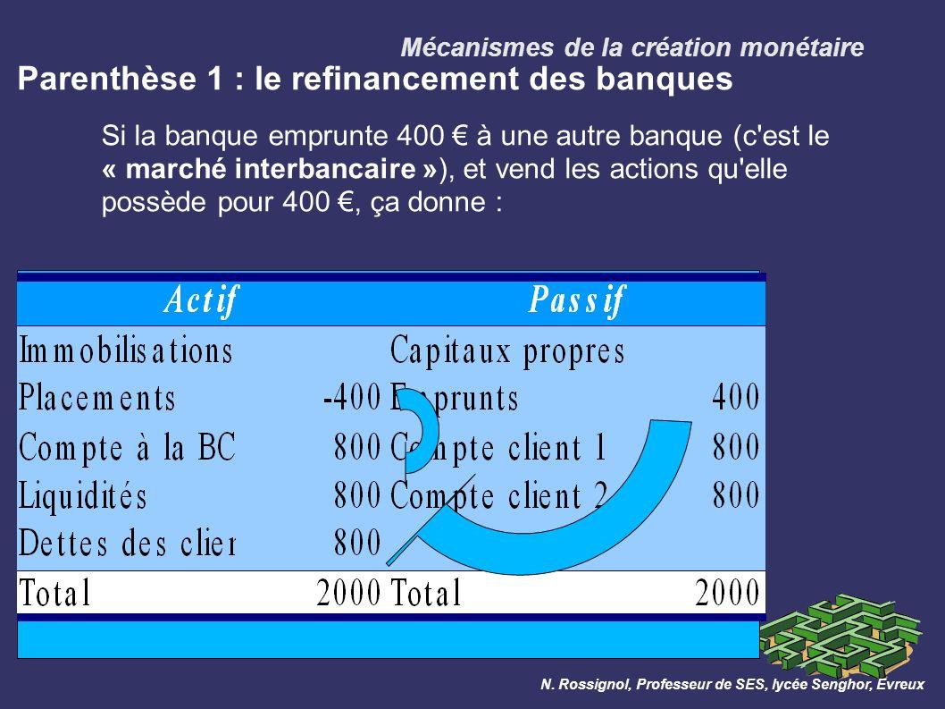 Mécanismes de la création monétaire Si la banque emprunte 400 à une autre banque (c est le « marché interbancaire »), et vend les actions qu elle possède pour 400, ça donne : N.