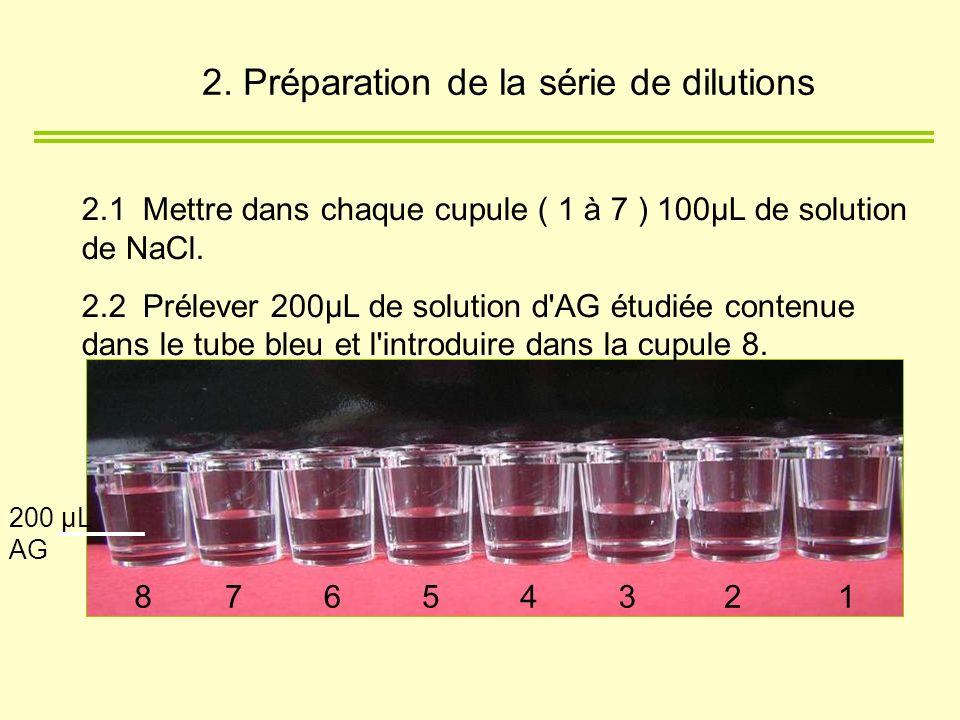 2.1 Mettre dans chaque cupule ( 1 à 7 ) 100µL de solution de NaCl. 2.2 Prélever 200µL de solution d'AG étudiée contenue dans le tube bleu et l'introdu