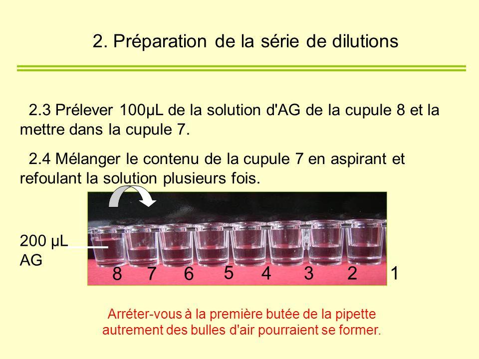 2.3 Prélever 100µL de la solution d'AG de la cupule 8 et la mettre dans la cupule 7. 2.4 Mélanger le contenu de la cupule 7 en aspirant et refoulant l