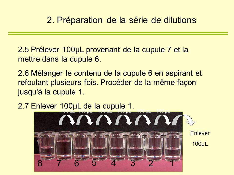 2.5 Prélever 100µL provenant de la cupule 7 et la mettre dans la cupule 6. 2.6 Mélanger le contenu de la cupule 6 en aspirant et refoulant plusieurs f