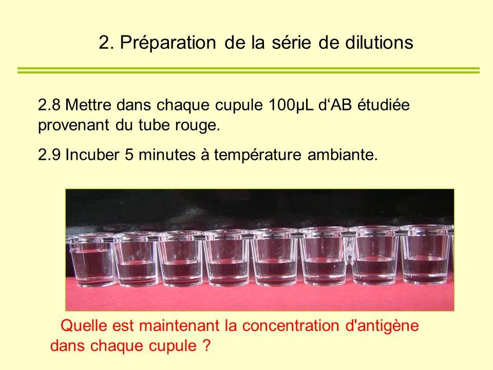 2.8 Mettre dans chaque cupule 100µL dAB étudiée provenant du tube rouge. 2.9 Incuber 5 minutes à température ambiante. 2. Préparation de la série de d
