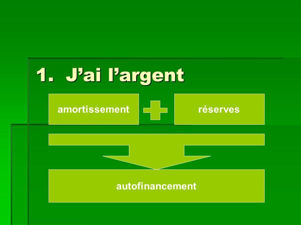 1.Jai largent amortissementréserves autofinancement