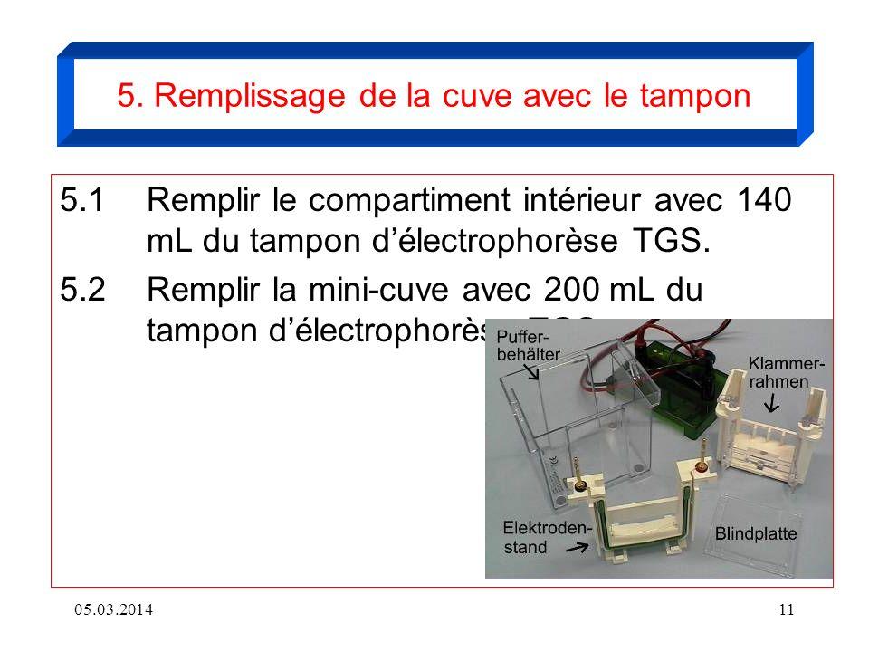 05.03.201411 5. Remplissage de la cuve avec le tampon 5.1Remplir le compartiment intérieur avec 140 mL du tampon délectrophorèse TGS. 5.2Remplir la mi