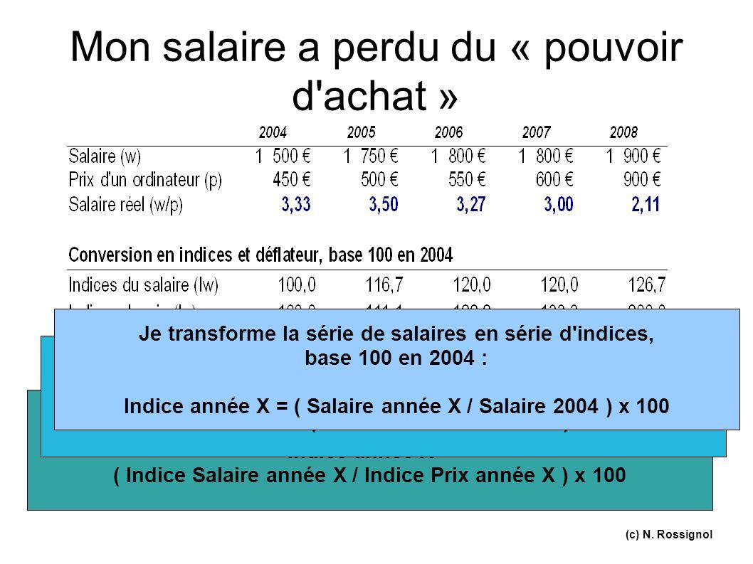 Et je divise l'un par l'autre (je déflate) : Indice année X = ( Indice Salaire année X / Indice Prix année X ) x 100 (c) N. Rossignol Mon salaire a pe