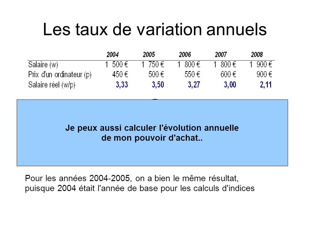 Les taux de variation annuels Pour les années 2004-2005, on a bien le même résultat, puisque 2004 était l année de base pour les calculs d indices Je peux aussi calculer l évolution annuelle de mon pouvoir d achat..