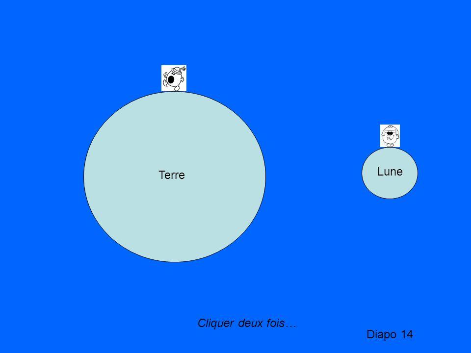 Terre Lune Cliquer deux fois… Diapo 14