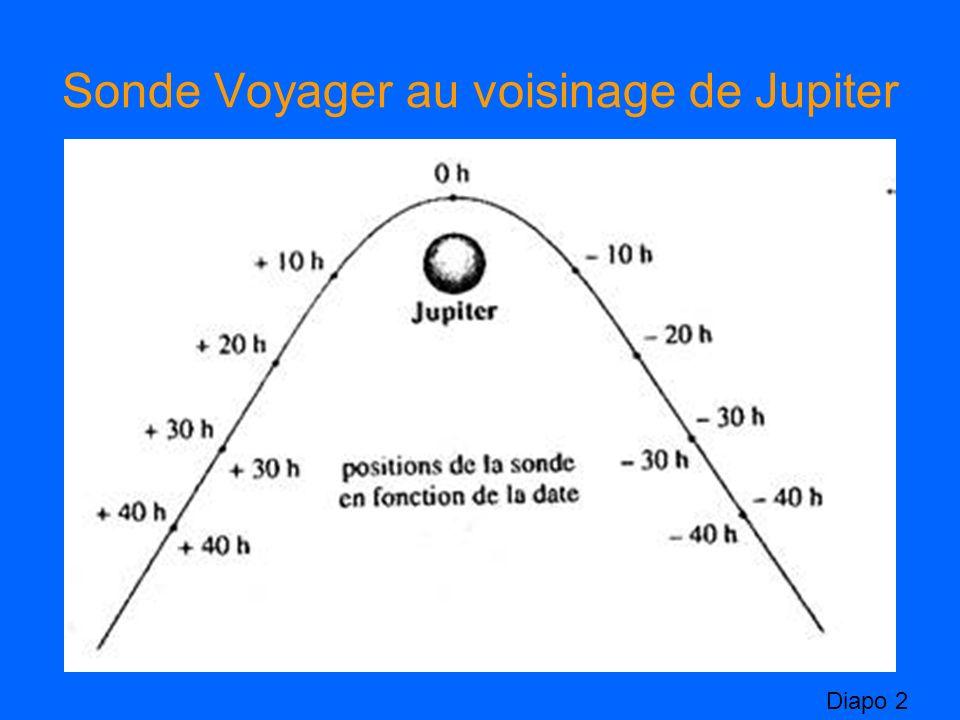 Sonde Voyager au voisinage de Jupiter Diapo 2