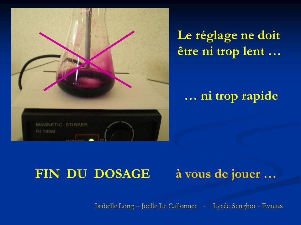 FIN DU DOSAGE à vous de jouer … Isabelle Long – Joelle Le Callonnec - Lycée Senghor - Evreux … ni trop rapide Le réglage ne doit être ni trop lent …