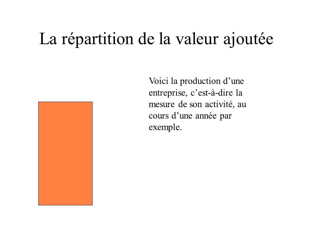 La répartition de la valeur ajoutée Lentreprise paye ses achats de biens et services (hors capital fixe) aux autres entreprises : ce sont les consommations intermédiaires.
