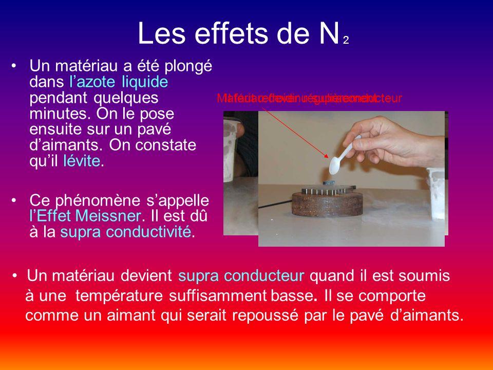 Les effets de N 2 Un matériau a été plongé dans lazote liquide pendant quelques minutes. On le pose ensuite sur un pavé daimants. On constate quil lév