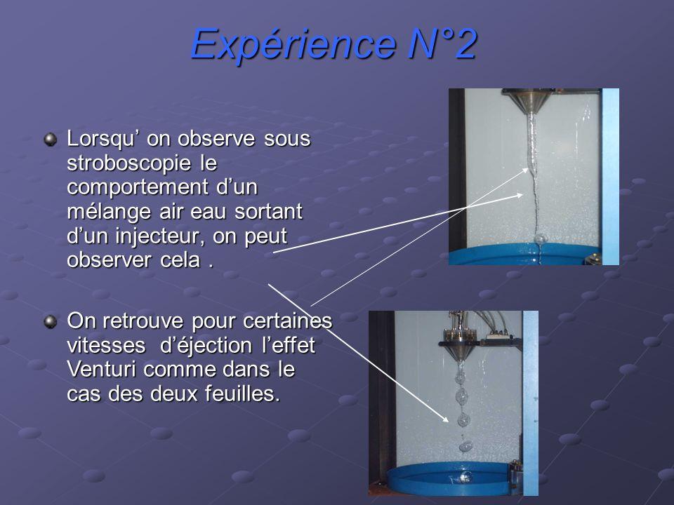 Expérience N°2 Lorsqu on observe sous stroboscopie le comportement dun mélange air eau sortant dun injecteur, on peut observer cela. On retrouve pour