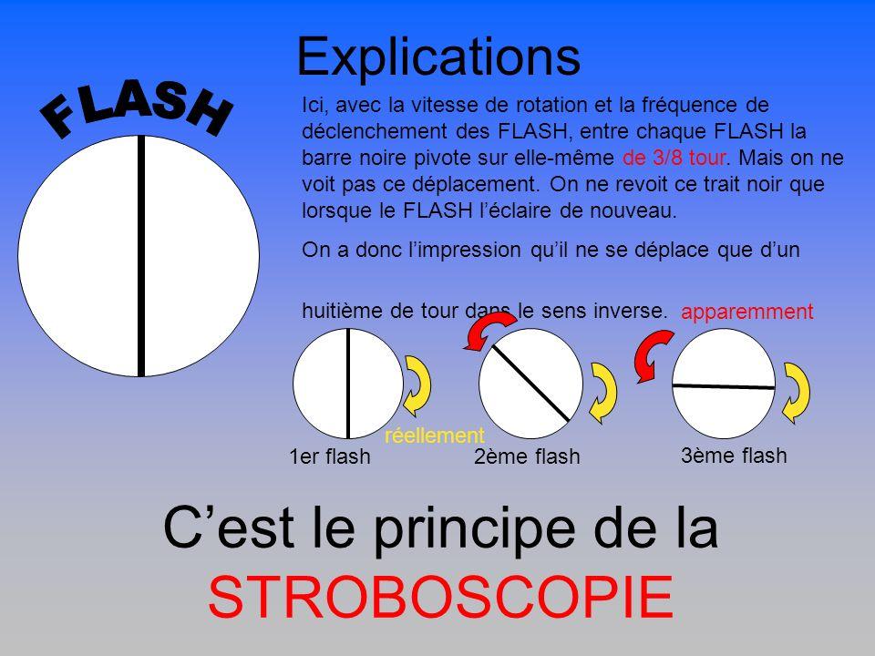 Explications Ici, avec la vitesse de rotation et la fréquence de déclenchement des FLASH, entre chaque FLASH la barre noire pivote sur elle-même de 3/