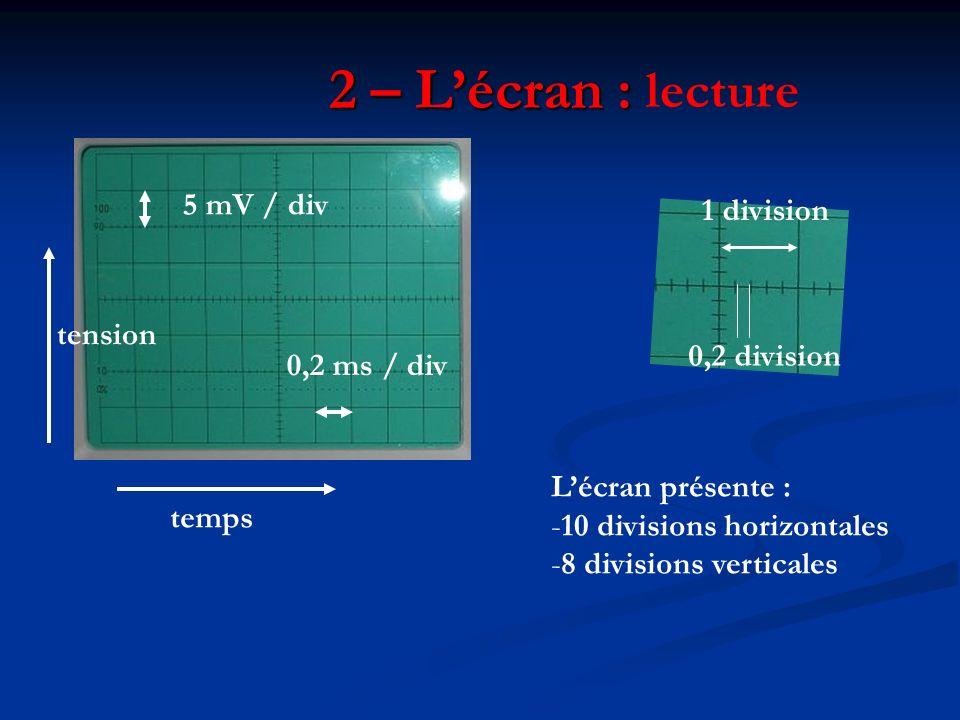 2 – Lécran : tension temps 5 mV / div 0,2 ms / div 1 division 0,2 division lecture Lécran présente : -10 divisions horizontales -8 divisions verticale