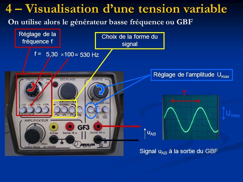 Réglage de la fréquence f f = 5,30 100 = 530 Hz Choix de la forme du signal Réglage de lamplitude U max Signal u AB à la sortie du GBF u AB T U max 4