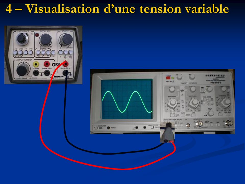 4 – Visualisation dune tension variable