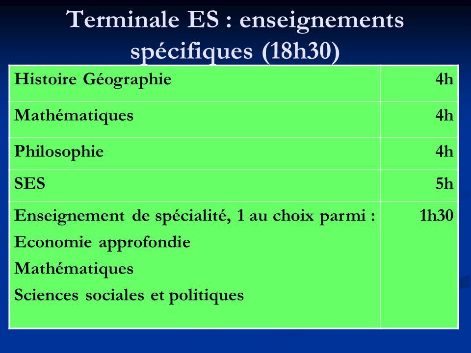 Terminale ES : enseignements spécifiques (18h30) Histoire Géographie4h Mathématiques4h Philosophie4h SES5h Enseignement de spécialité, 1 au choix parm