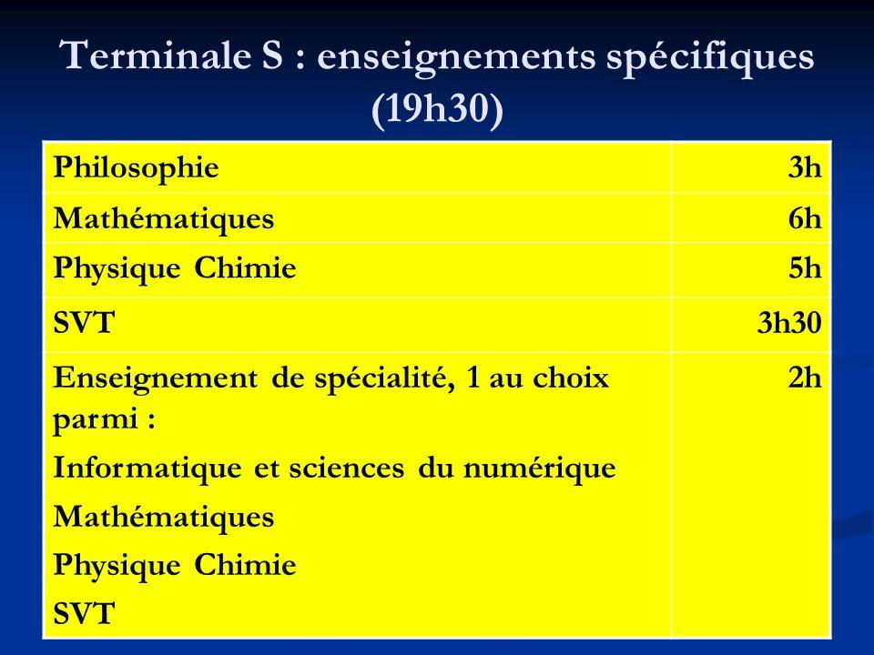 Terminale S : enseignements spécifiques (19h30) Philosophie3h Mathématiques6h Physique Chimie5h SVT3h30 Enseignement de spécialité, 1 au choix parmi :