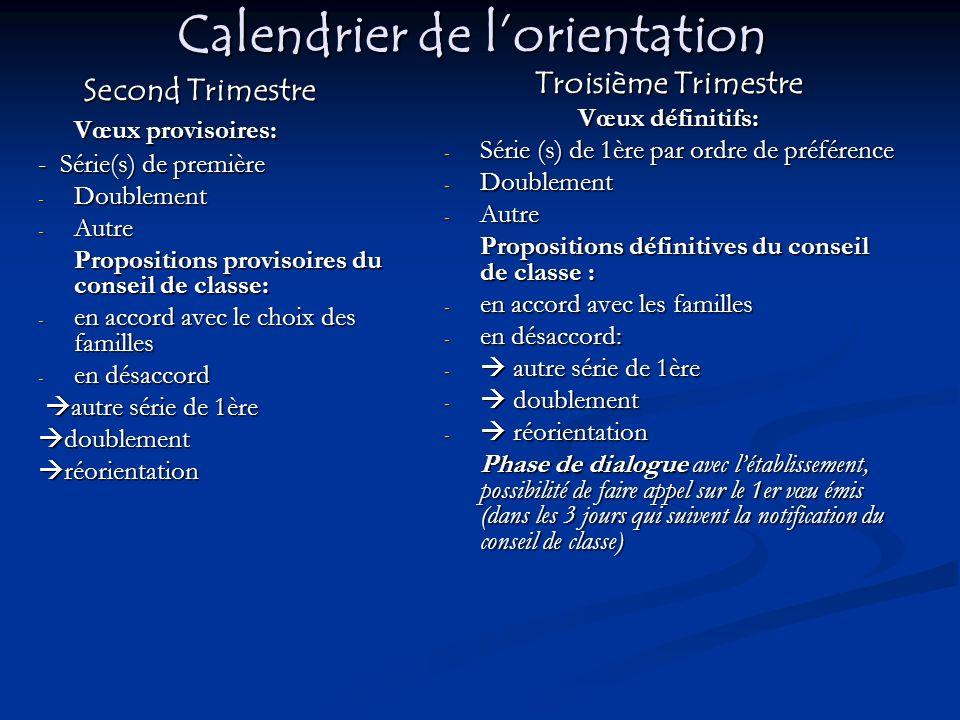 Calendrier de lorientation Second Trimestre Vœux provisoires: - Série(s) de première - Doublement - Autre Propositions provisoires du conseil de class