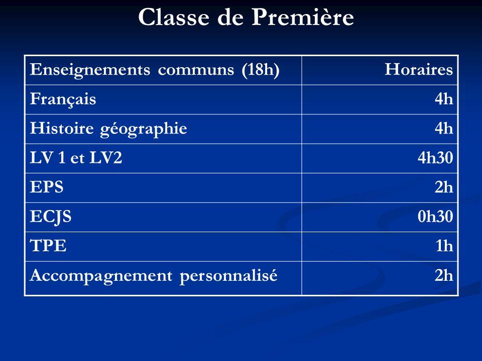 Enseignements communs (18h)Horaires Français4h Histoire géographie4h LV 1 et LV24h30 EPS2h ECJS0h30 TPE1h Accompagnement personnalisé2h Classe de Première
