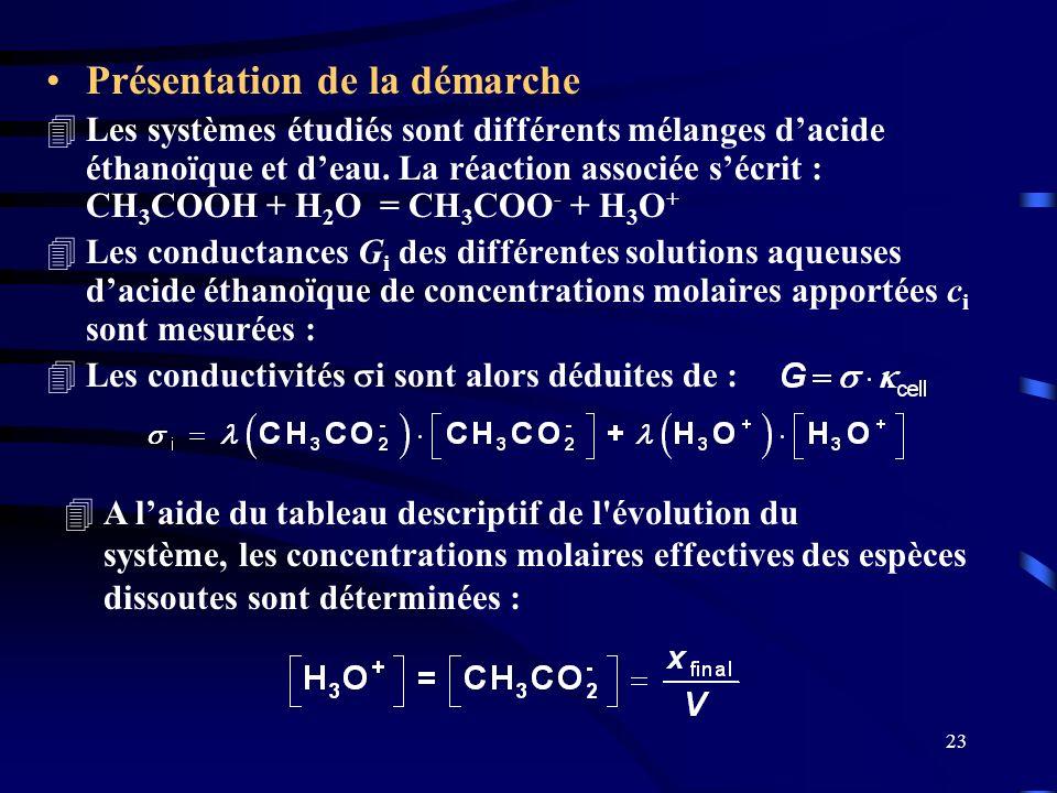 23 Présentation de la démarche 4Les systèmes étudiés sont différents mélanges dacide éthanoïque et deau. La réaction associée sécrit : CH 3 COOH + H 2