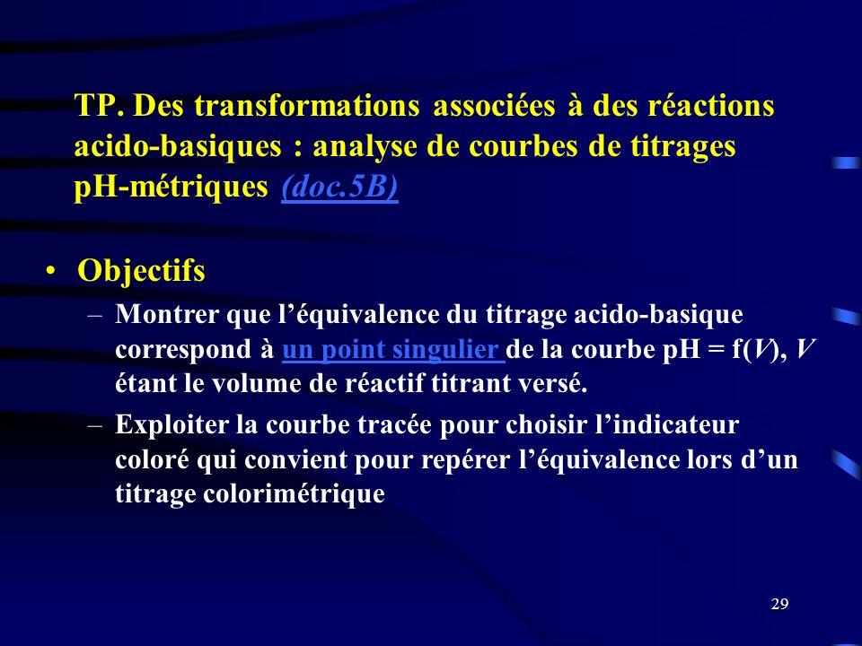 29 TP. Des transformations associées à des réactions acido-basiques : analyse de courbes de titrages pH-métriques (doc.5B)(doc.5B) Objectifs –Montrer