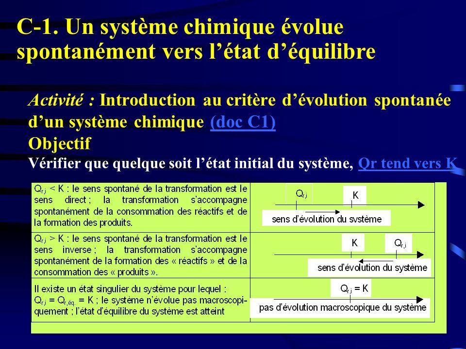 31 Activité : Introduction au critère dévolution spontanée dun système chimique (doc C1) Objectif Vérifier que quelque soit létat initial du système,