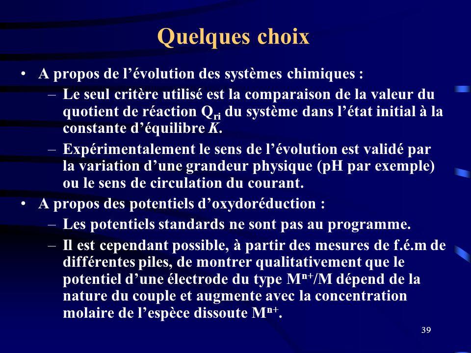 39 Quelques choix A propos de lévolution des systèmes chimiques : –Le seul critère utilisé est la comparaison de la valeur du quotient de réaction Q r