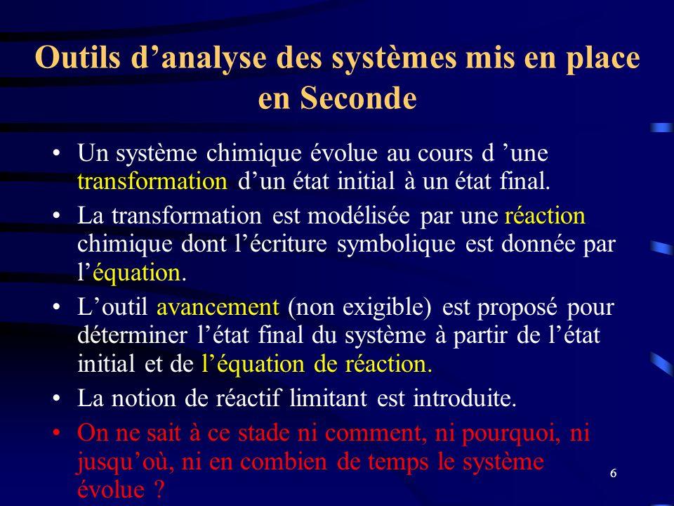 6 Outils danalyse des systèmes mis en place en Seconde Un système chimique évolue au cours d une transformation dun état initial à un état final. La t