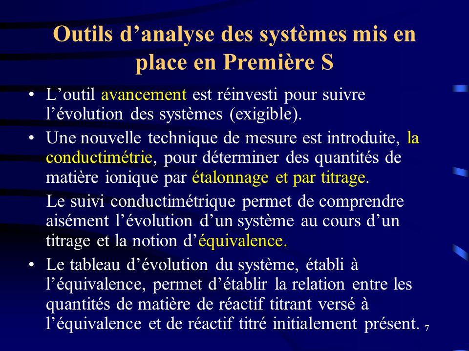 7 Outils danalyse des systèmes mis en place en Première S Loutil avancement est réinvesti pour suivre lévolution des systèmes (exigible). Une nouvelle