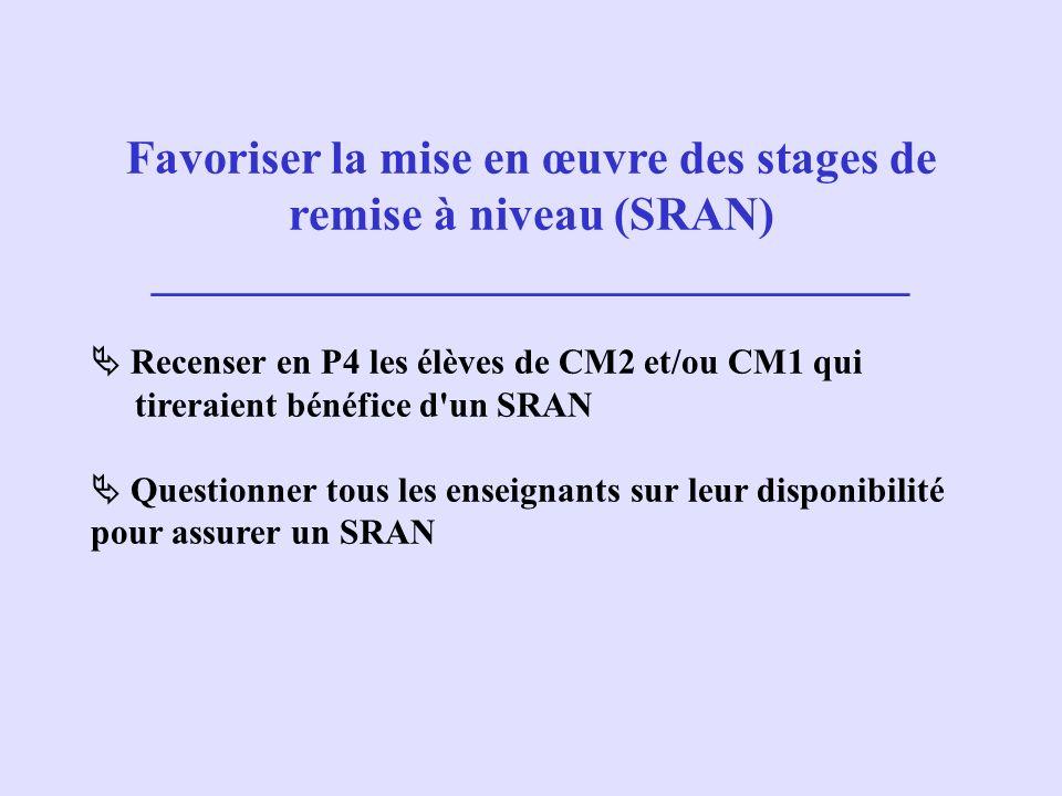 Favoriser la mise en œuvre des stages de remise à niveau (SRAN) ________________________________ Recenser en P4 les élèves de CM2 et/ou CM1 qui tirera