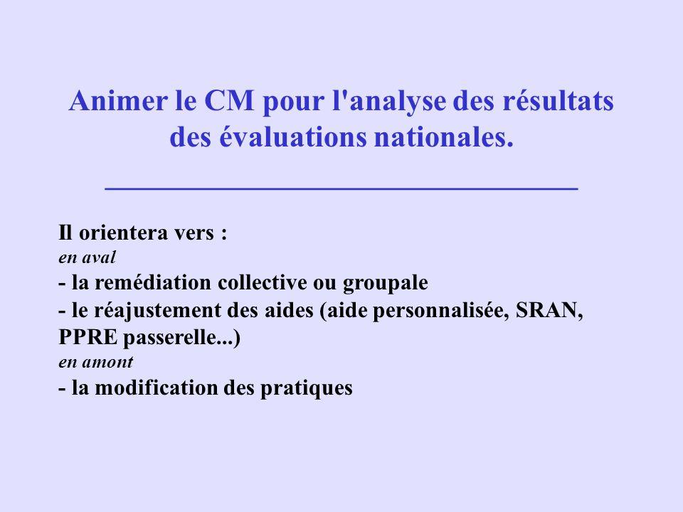 Animer le CM pour l'analyse des résultats des évaluations nationales. _______________________________ Il orientera vers : en aval - la remédiation col