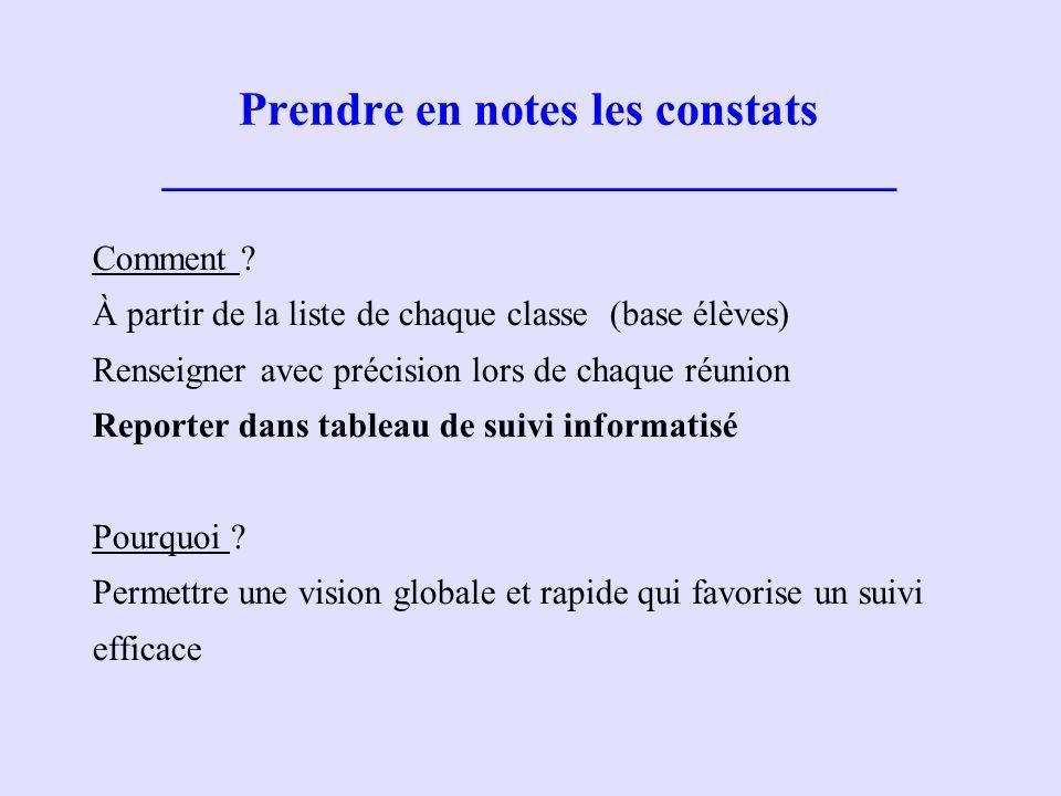 Prendre en notes les constats _______________________________ Comment ? À partir de la liste de chaque classe (base élèves) Renseigner avec précision